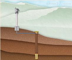 一体化孔隙水(渗压)监测站
