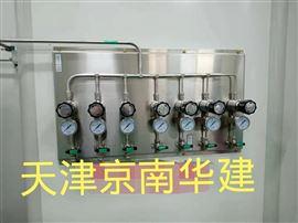 气体减压器GCE新一代高纯气体减压器FMD320、322系列