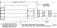 FPBIXDN美国SUN插装阀电比例节流阀原装手机版