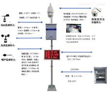 河北省建筑工地打赢蓝天保卫战三年行动计划