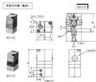 特价正品SMC三通阀SCV13-02