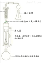 SP-CKCQY-JQ穿孔萃取儀(甲醛釋放量測定)