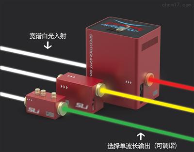 400~900nm宽带可调谐滤波器