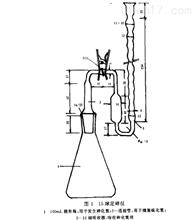 SP-DSY-1515球定砷儀生化氰測砷裝置(復混肥砷測定)
