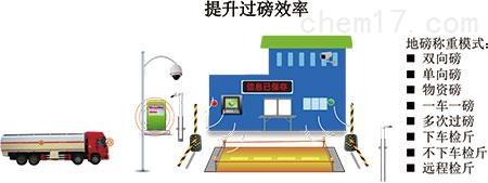 台州汽车衡自动称重系统供应