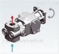德国KRACHT克拉克齿轮输送泵原装正品