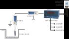 水电站大坝/前池/清水池水位监控系统