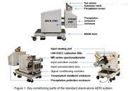 AERI大氣輻射干涉儀