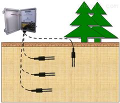 YT-TS400土壤墒情速测仪价格