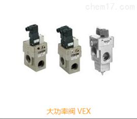 SMC大功率电磁阀