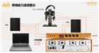 TWS藍牙耳機東莞奧普新降噪耳機測試方案