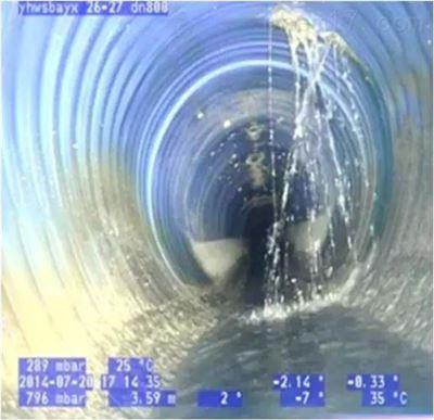 排水管道CCTV檢測清淤紫外線光固化修複
