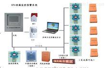 JXA-620B型SF6泄漏监控报警系统