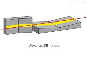 X射线聚焦镜