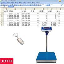 巨天AO919定量控制称重仪表可插U盘显示器