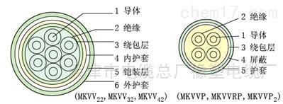 MKVV32煤矿用阻燃控制电缆规格