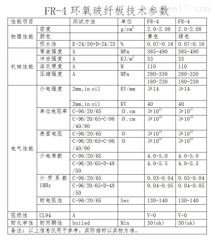 r4环氧板产品技术参数