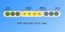 TVVB扁行绞合型带屏蔽和钢芯扁形电梯电缆