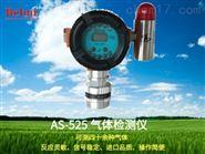 氣體檢測報警儀-原裝進口