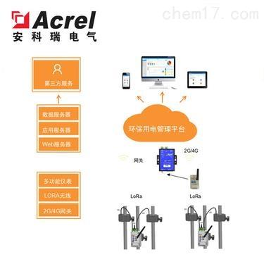 环保分表计电监控系统