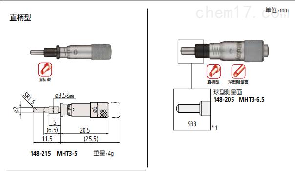 测微头 148 系列 — 超小 / 小型
