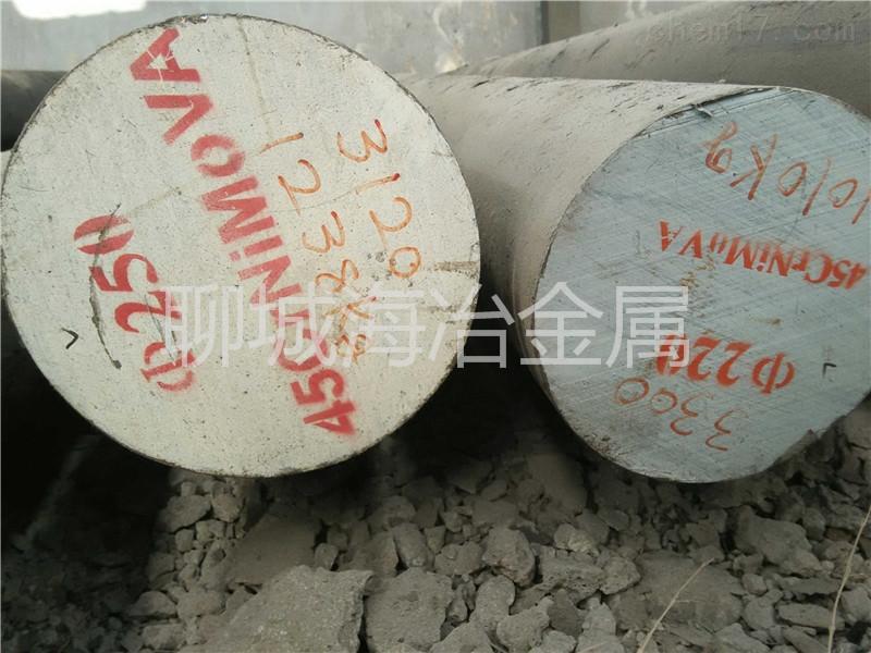 WWW_VVV_NETMOVLI_45crnimov圆钢,锻材,方钢技术标准