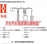 测定硫化物及硫酸盐的必威客户端装置水泥化学分析