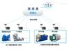 用电监管系统-环保用电平台