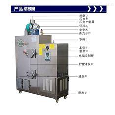 提高工作效率可以通过旭恩蒸汽发生器来解决