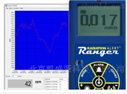 升级版SE RadiationAlert®Observer USB软件