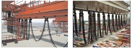 SDT系列电缆拖令系统