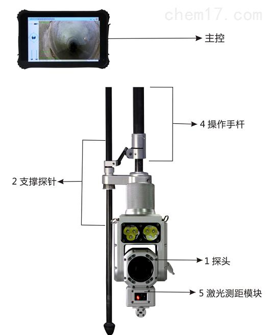 管道潛望鏡檢測及修复