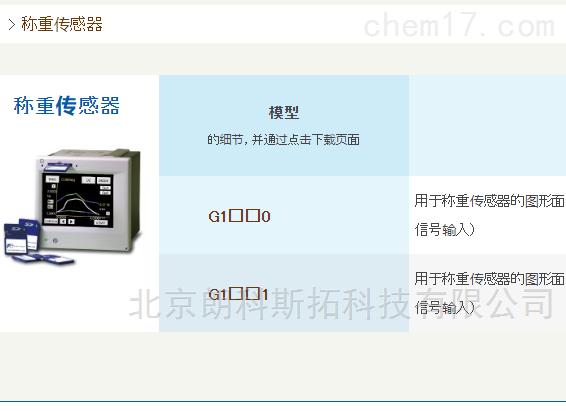 日本watanabe渡边计器 数字面板仪 显示器