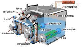 TPYPW污水提升一体化设备