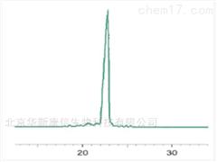 DMT-1972TOM-酰胺 ChemGenes