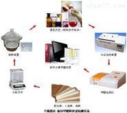 饰面人造板甲醛检测实验设备