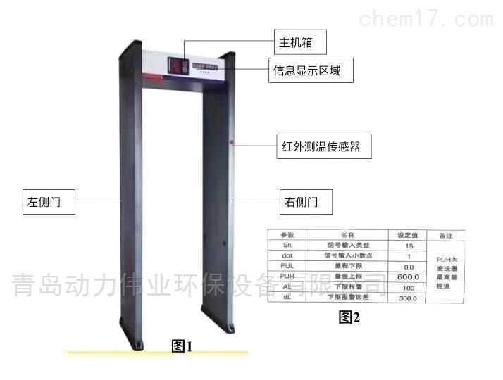 门式红外体温检测仪