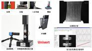 软组织材料压缩测试力学系统Univert003