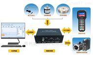EDC-3200电子万能试验机伺服测控系统