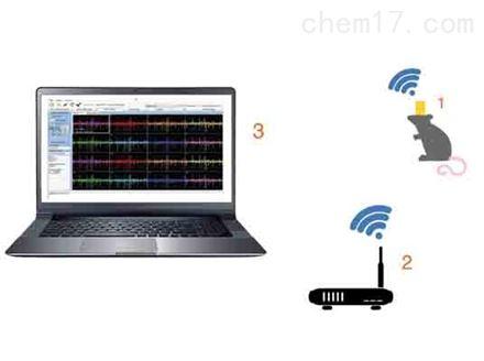 JAGA 便携式无线多通道电生理系统