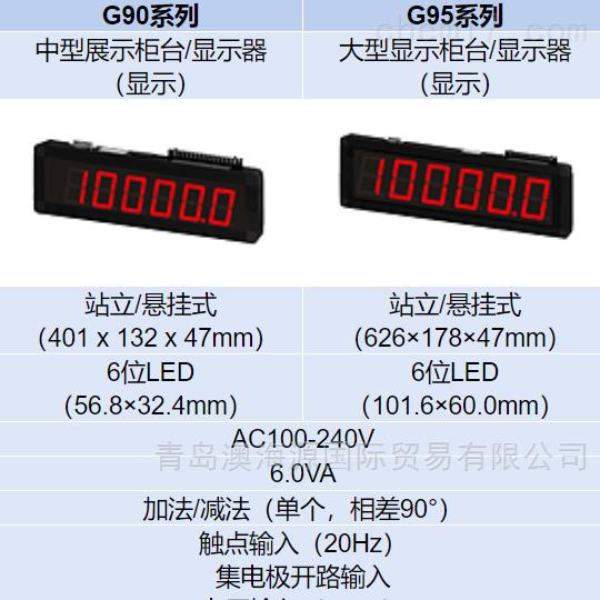 日本莱茵LINE计数器/显示器G95-301/G95-303