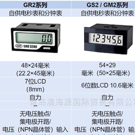 日本莱茵LINE计数器/显示器GR2-H/M/S