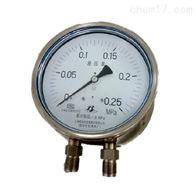 CYW-100不銹鋼差壓力表