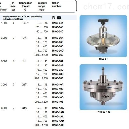 AirCom减压阀R160-04B02