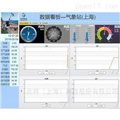 DJ-CLOUD生态环境物联网监测云平台