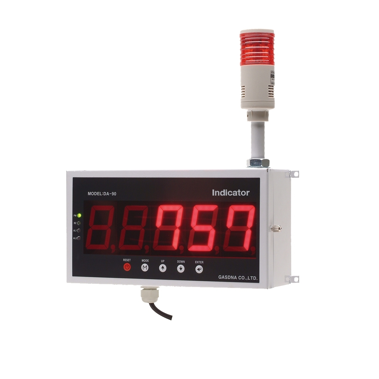 韩国GasDNA指示器