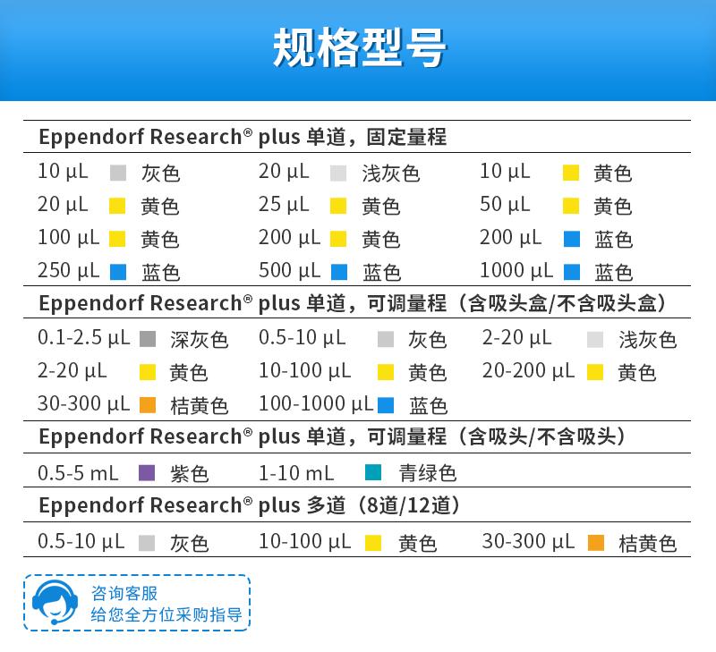 Eppendorf艾本德Research plus移液器规格型号说明