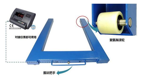 <strong>上海带USB接口条形地磅秤2T</strong>