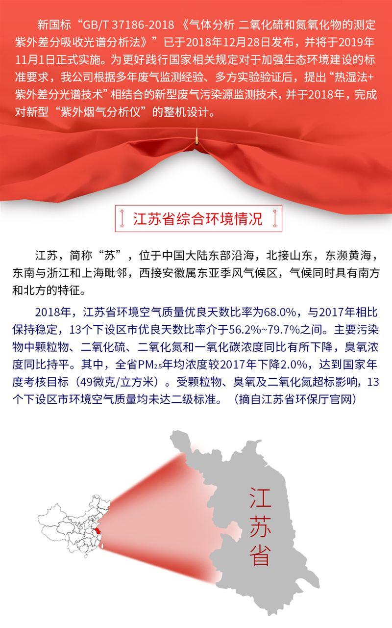 """""""明华紫外万里行""""第二站—江苏省"""