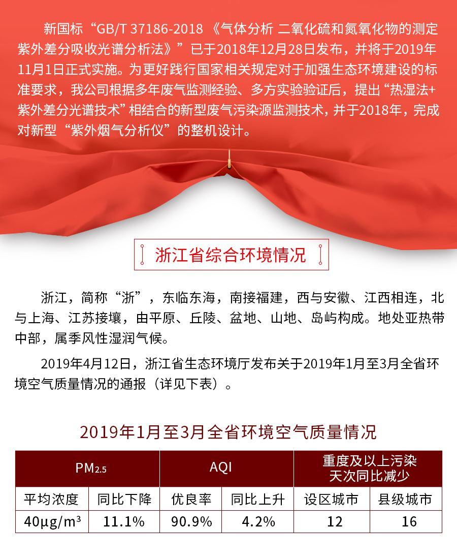 """""""明华紫外万里行""""第三站—浙江省"""